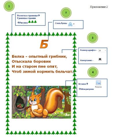 Методическая разработка занятия внеурочной деятельности «Мы издатели»