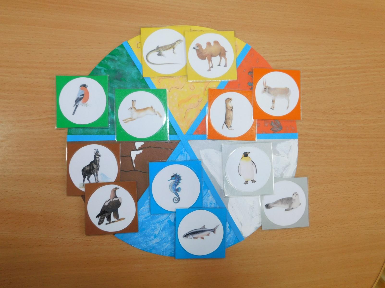 Мастер-класс по изготовлению дидактического пособия для детей