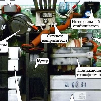 Методическая разработка по теме Инверторные источники питания
