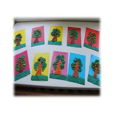 Конспект занятия пластилинография Чудо дерево